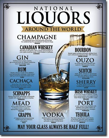 National Liquors Around The World - Rectangular Tin Sign